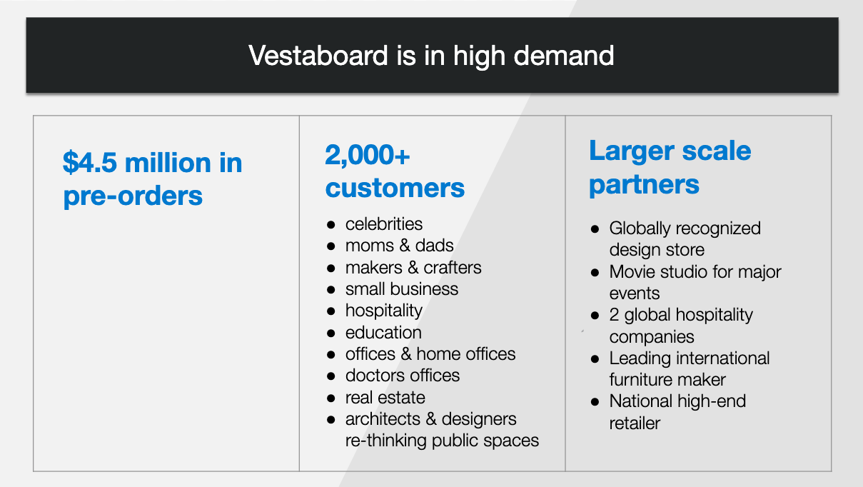 2020Q2-LiveEvent-Demand-Slide
