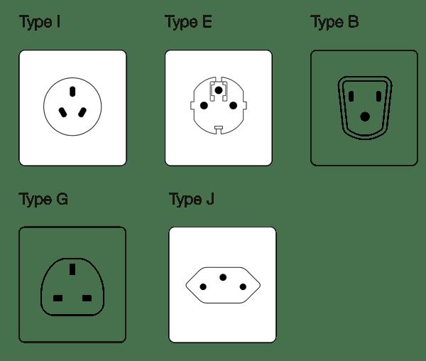 Vestaboard Plug Types